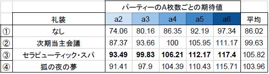 f:id:kakutakuhee:20200209140632p:plain