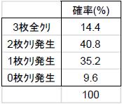 f:id:kakutakuhee:20200525092218p:plain