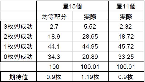 f:id:kakutakuhee:20200528064932p:plain