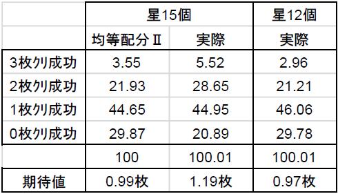 f:id:kakutakuhee:20200528065737p:plain