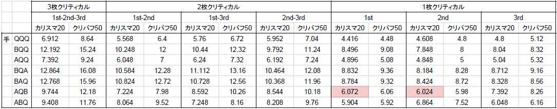 f:id:kakutakuhee:20200528100724p:plain