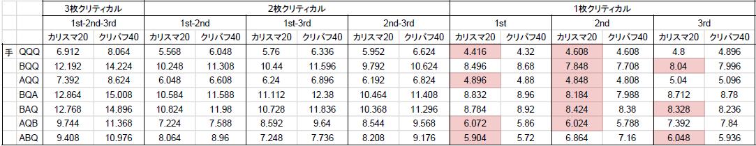 f:id:kakutakuhee:20200528100755p:plain