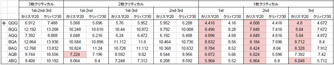 f:id:kakutakuhee:20200528110019p:plain