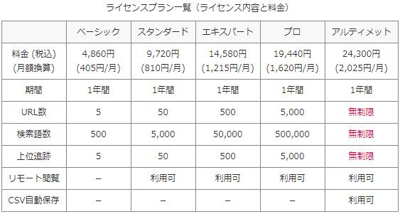 f:id:kakuyasusim2018:20190317224236p:plain