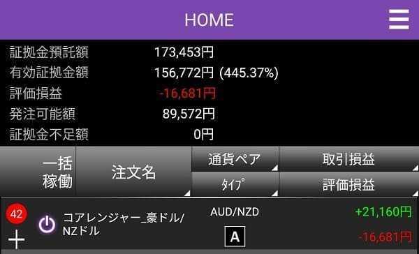 コアレンジャー豪ドル/NZドルの運用結果