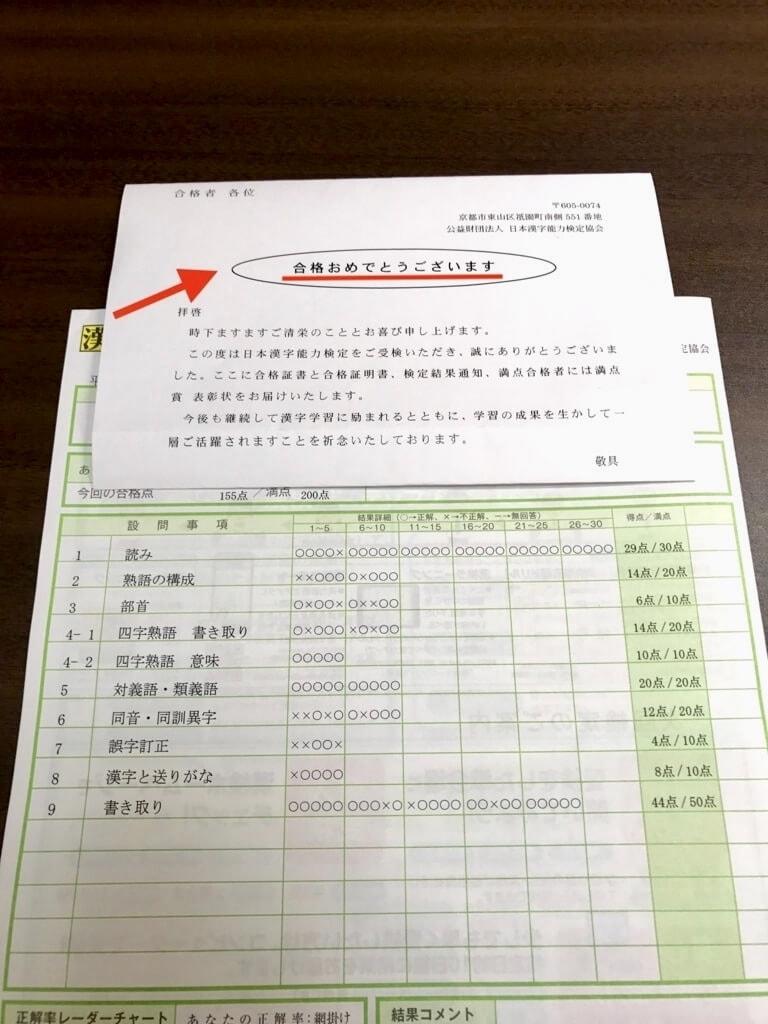 漢検 合格証