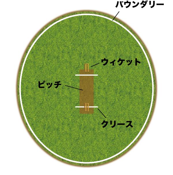 f:id:kamakiri3569:20200429210615p:plain