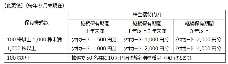 f:id:kamakura_papa:20200921222553p:plain