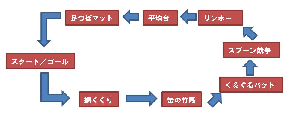 f:id:kamashima:20171119033554p:plain