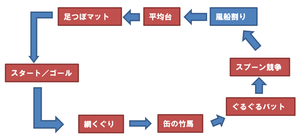 f:id:kamashima:20171120190050p:plain