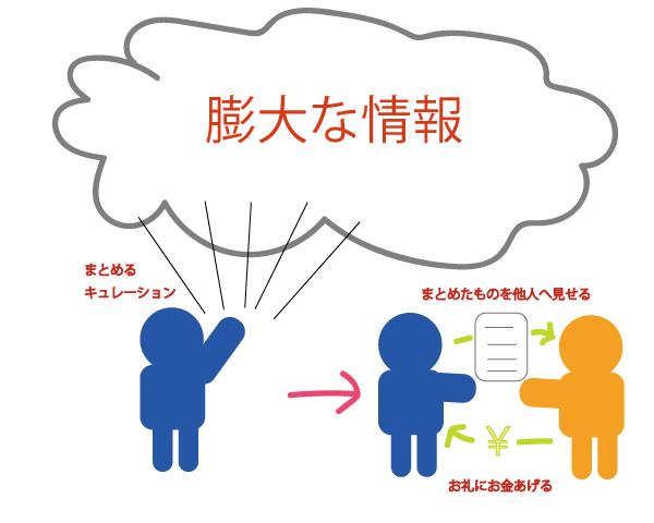 f:id:kamasukun:20161212140433p:plain