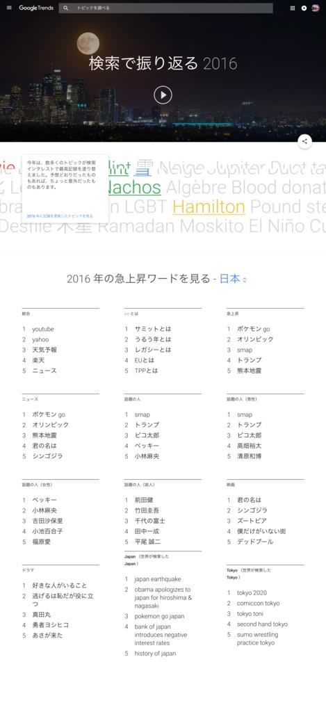 f:id:kamasukun:20161215162500p:plain