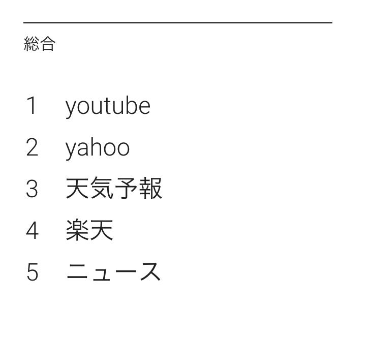 f:id:kamasukun:20161220105915p:plain