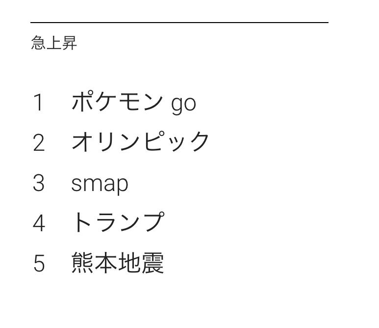 f:id:kamasukun:20161220111308p:plain