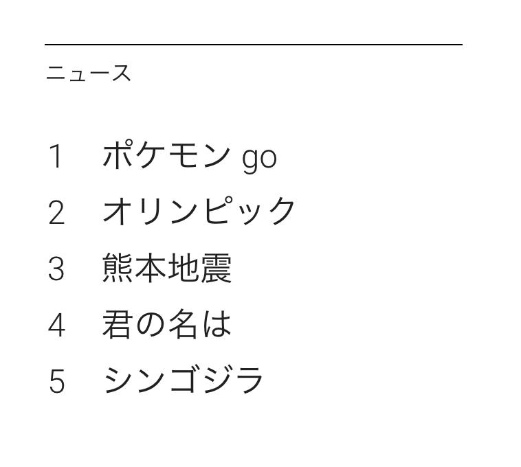 f:id:kamasukun:20161220111522p:plain