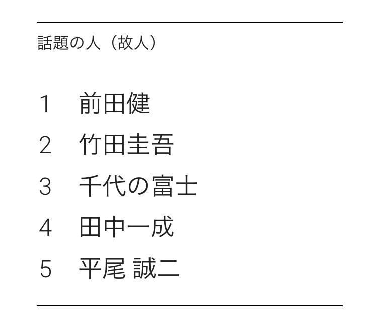 f:id:kamasukun:20161220114659p:plain