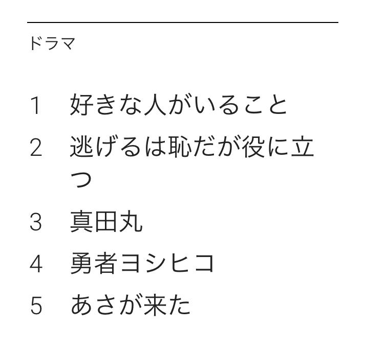 f:id:kamasukun:20161220120050p:plain