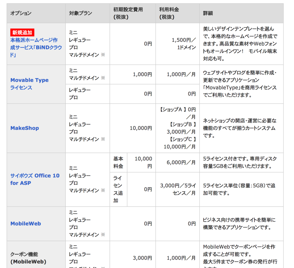 f:id:kamasukun:20161229145756p:plain