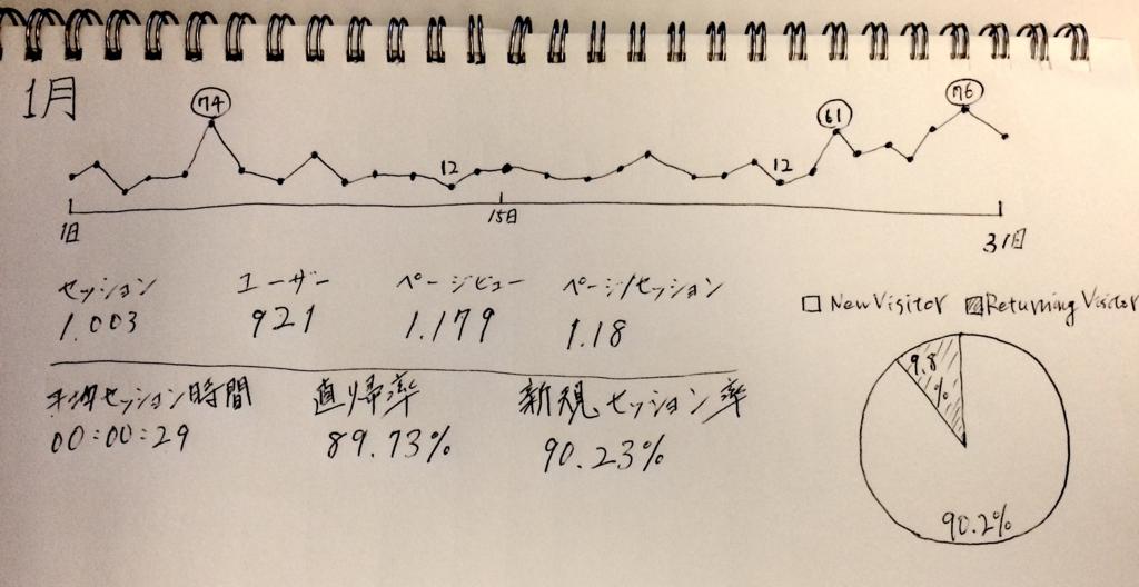 f:id:kamasukun:20170201190900j:plain