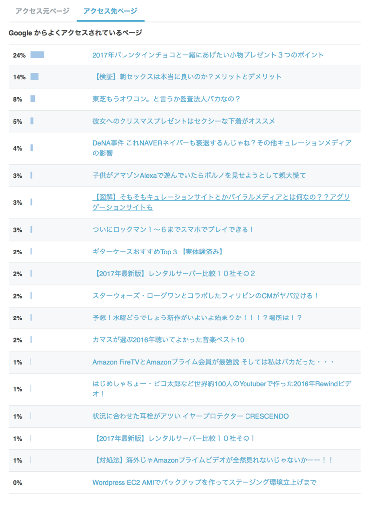 f:id:kamasukun:20170201194829p:plain