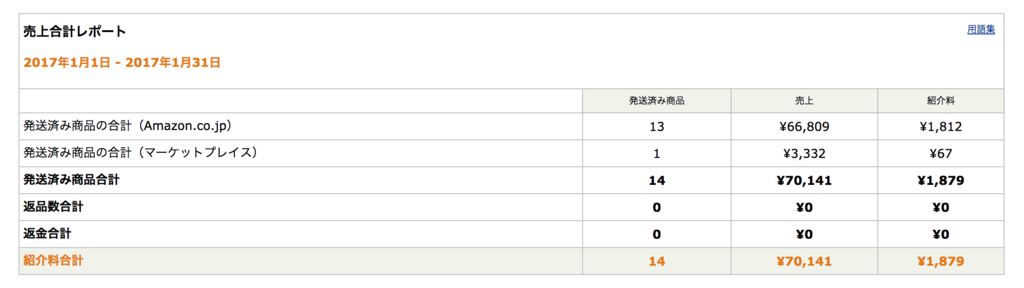 f:id:kamasukun:20170201201218p:plain