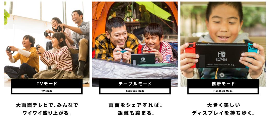 f:id:kamasukun:20170217172505p:plain