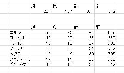 f:id:kamata1kamata:20161223003611j:plain