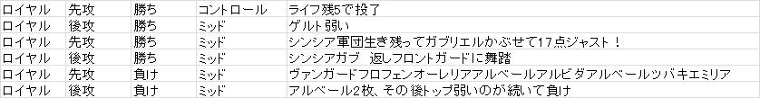 f:id:kamata1kamata:20170103000252p:plain