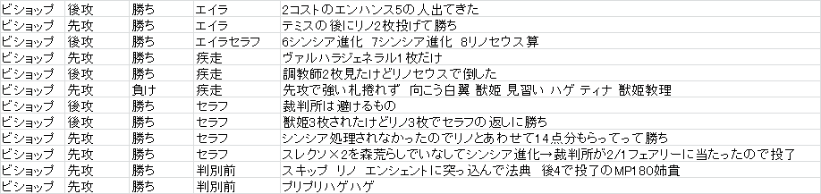 f:id:kamata1kamata:20170103225021p:plain