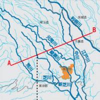 草加市周辺には8本の1級河川が流れています