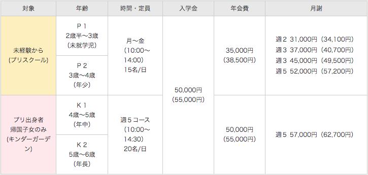 キンダーガーデン料金表(公式サイトより引用)