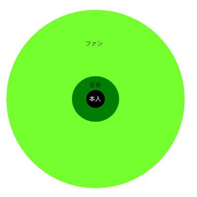 f:id:kamayan1980:20200513134847j:plain