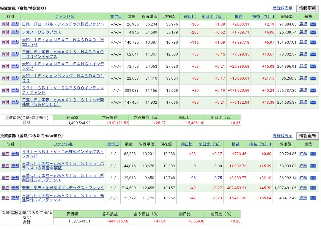 f:id:kame_kabu:20210918212633p:plain