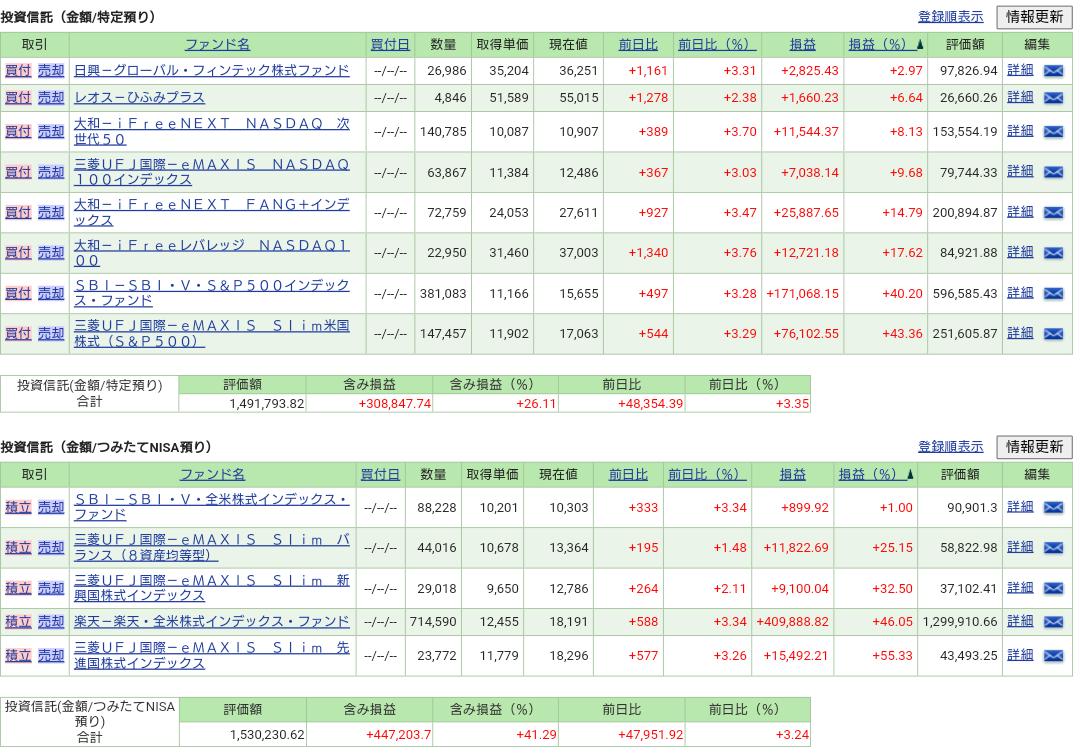 f:id:kame_kabu:20210925215503p:plain