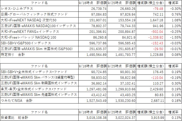 f:id:kame_kabu:20210925221730p:plain