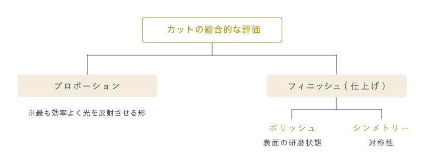 f:id:kame_reon:20190430173224p:plain