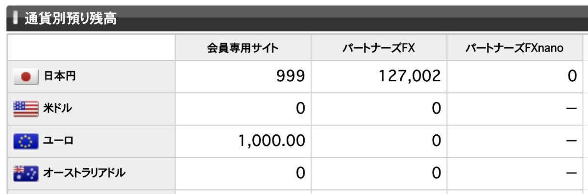 f:id:kame_reon:20190630103838p:plain