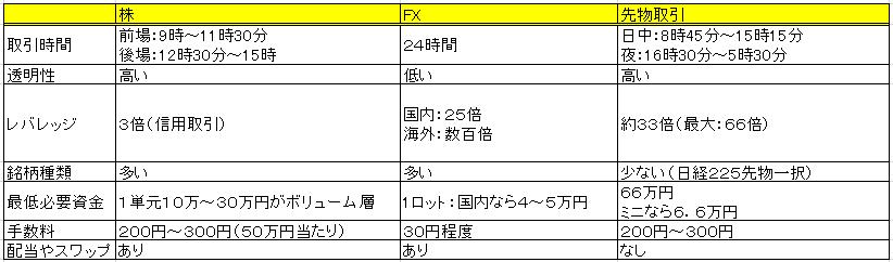 f:id:kame_reon:20190829191405p:plain