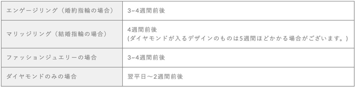 f:id:kame_reon:20191103001142p:plain