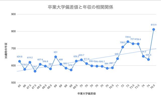 f:id:kame_reon:20200216151510p:plain