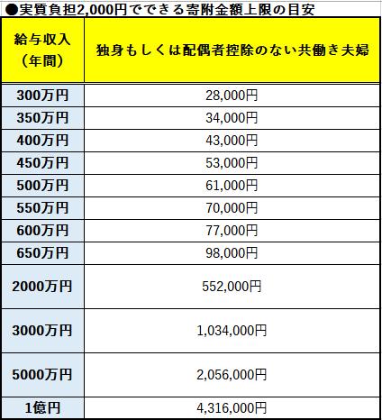 f:id:kame_reon:20200419105101p:plain