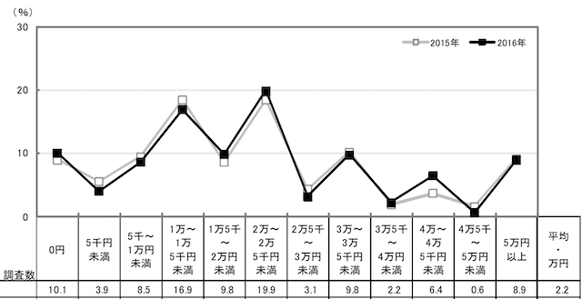 f:id:kame_reon:20200502110210p:plain
