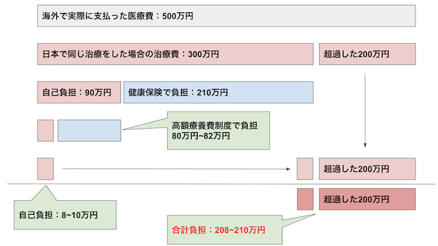 f:id:kame_reon:20200506200437p:plain