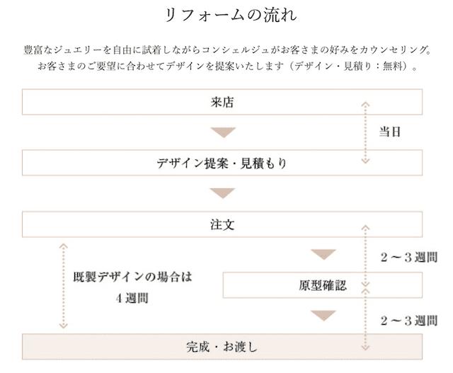 f:id:kame_reon:20200522102843p:plain