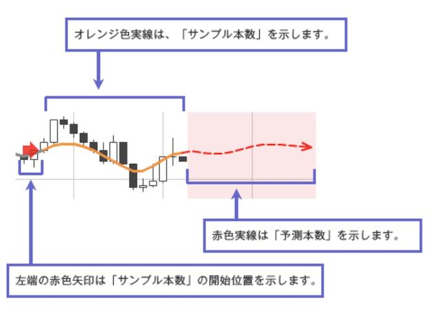 f:id:kame_reon:20200601124235p:plain
