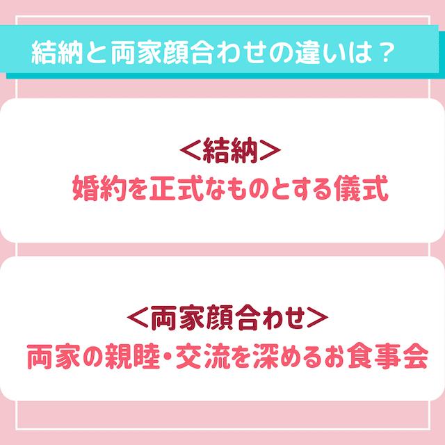 f:id:kame_reon:20200718115312p:plain