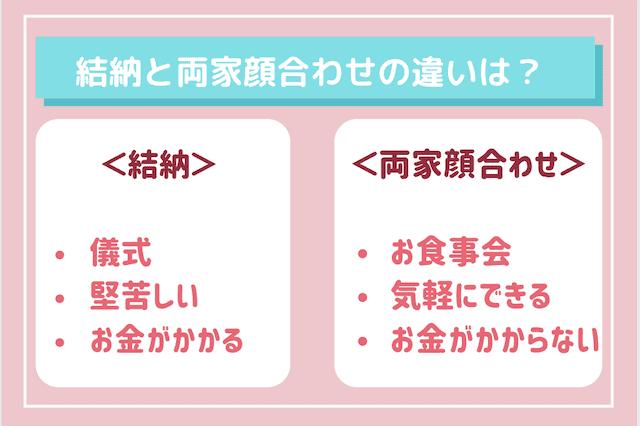 f:id:kame_reon:20200718120532p:plain