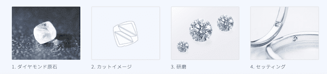 f:id:kame_reon:20201107160843p:plain