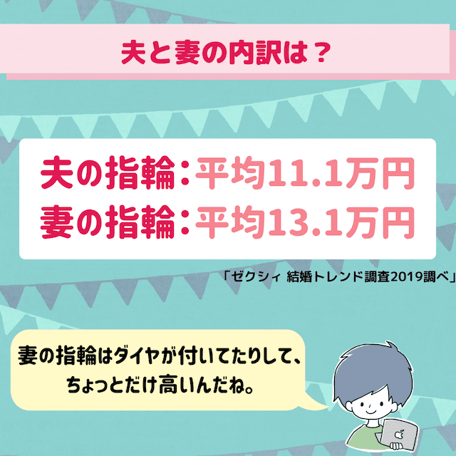 f:id:kame_reon:20210829105540p:plain