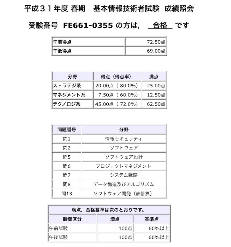 f:id:kame_taro123:20190605120515j:plain